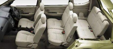 Sewa Mobil Avanza Madiun Kapasitas 7 Penumpang