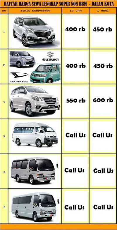 Daftar Harga Sewa Mobil Di Madiun
