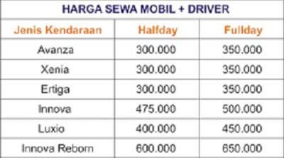 Kisaran Tarif Sewa Mobil Di Daerah Madiun